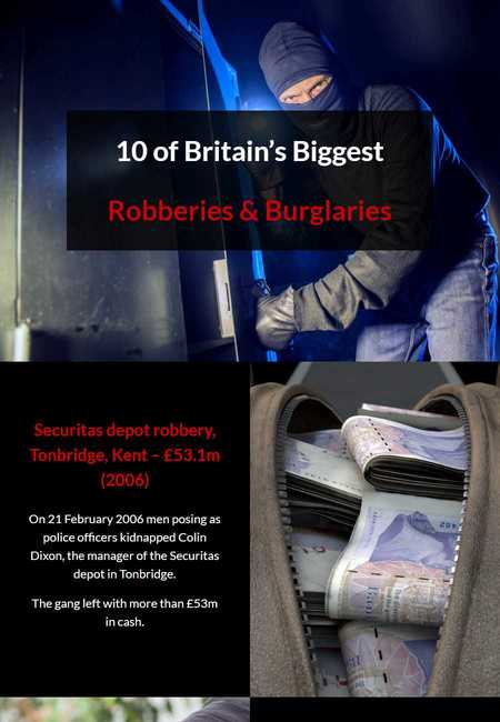 10 of britain%e2%80%99s biggest robberies   burglaries