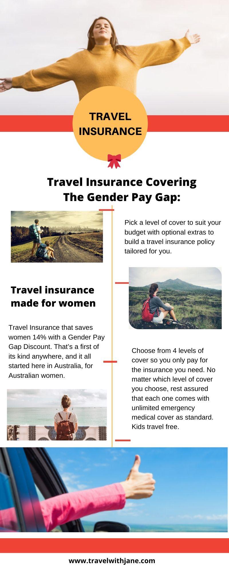 Best Travel Insurance Australia