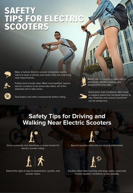 Rosenohrlaw safety tips electric scooter infographic
