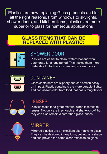 Why replacing glass with plastic is the way forward 2