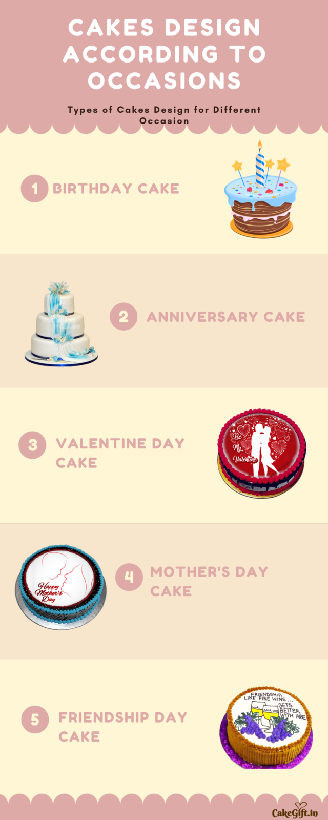 Cake design according to occasion