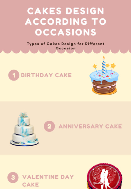 Cake design according to occasion