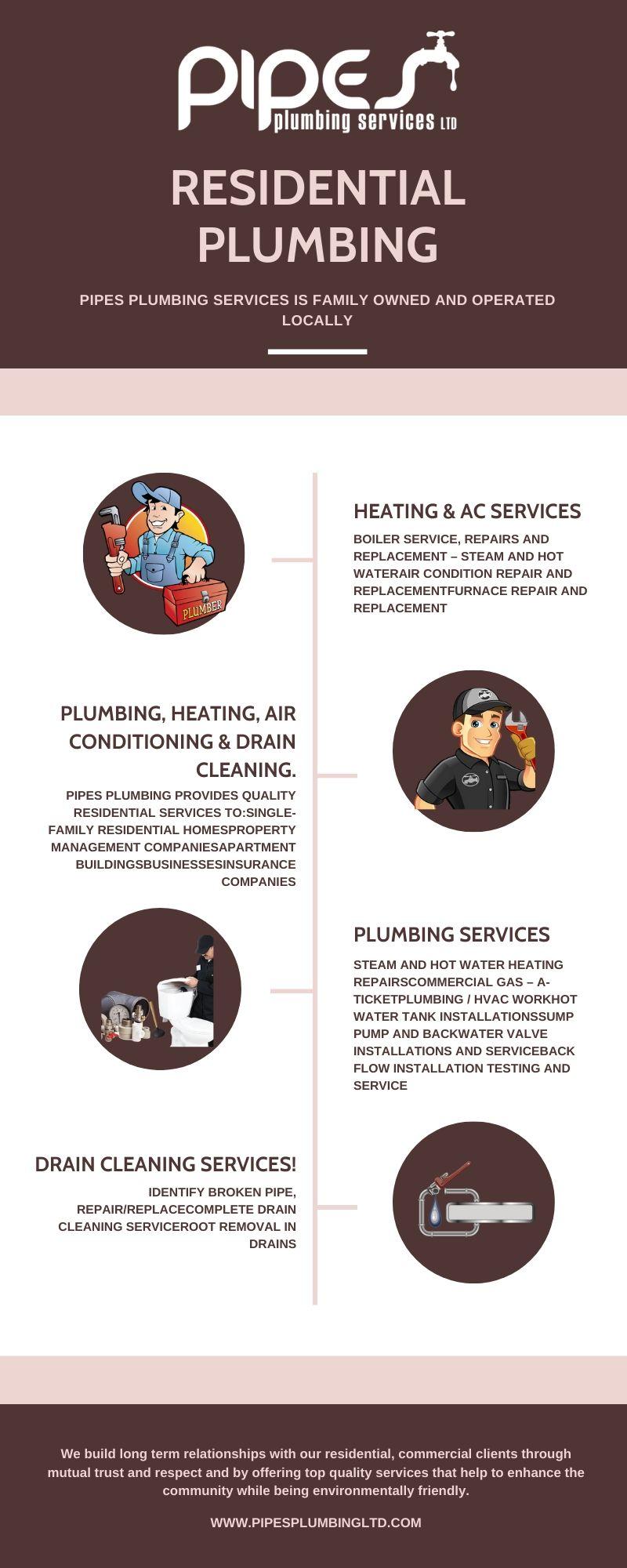 Plumbing Edmonton Residential