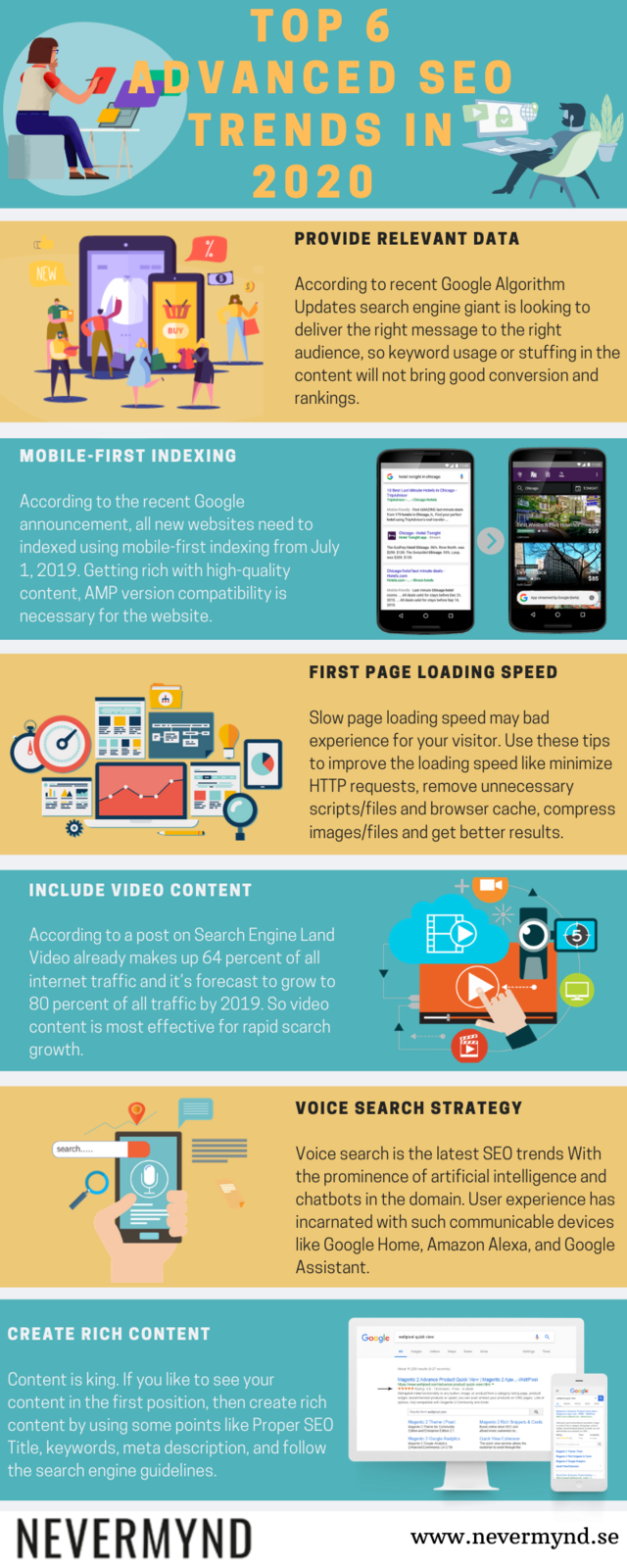 Top 6 advanced seo trends in 2020  infographic