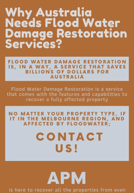 Why australia needs flood water damage restoration services