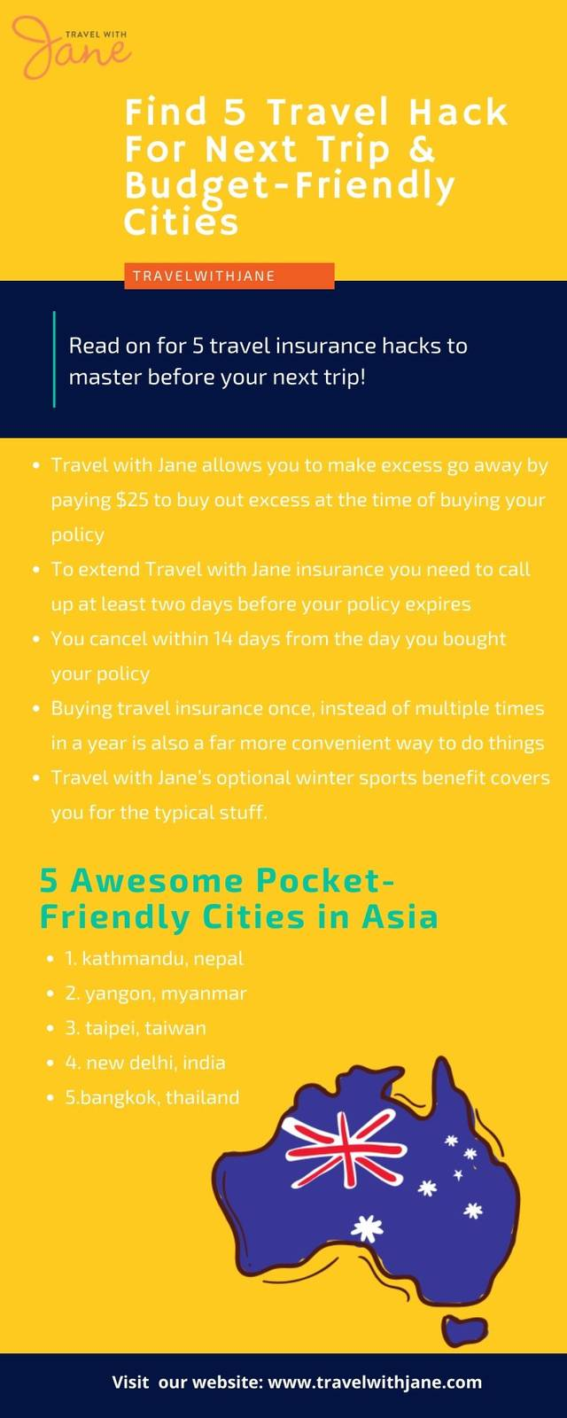 Find%c2%a05 travel hack for next trip   budget friendly cities