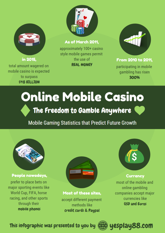 Mobile casino infographic 2
