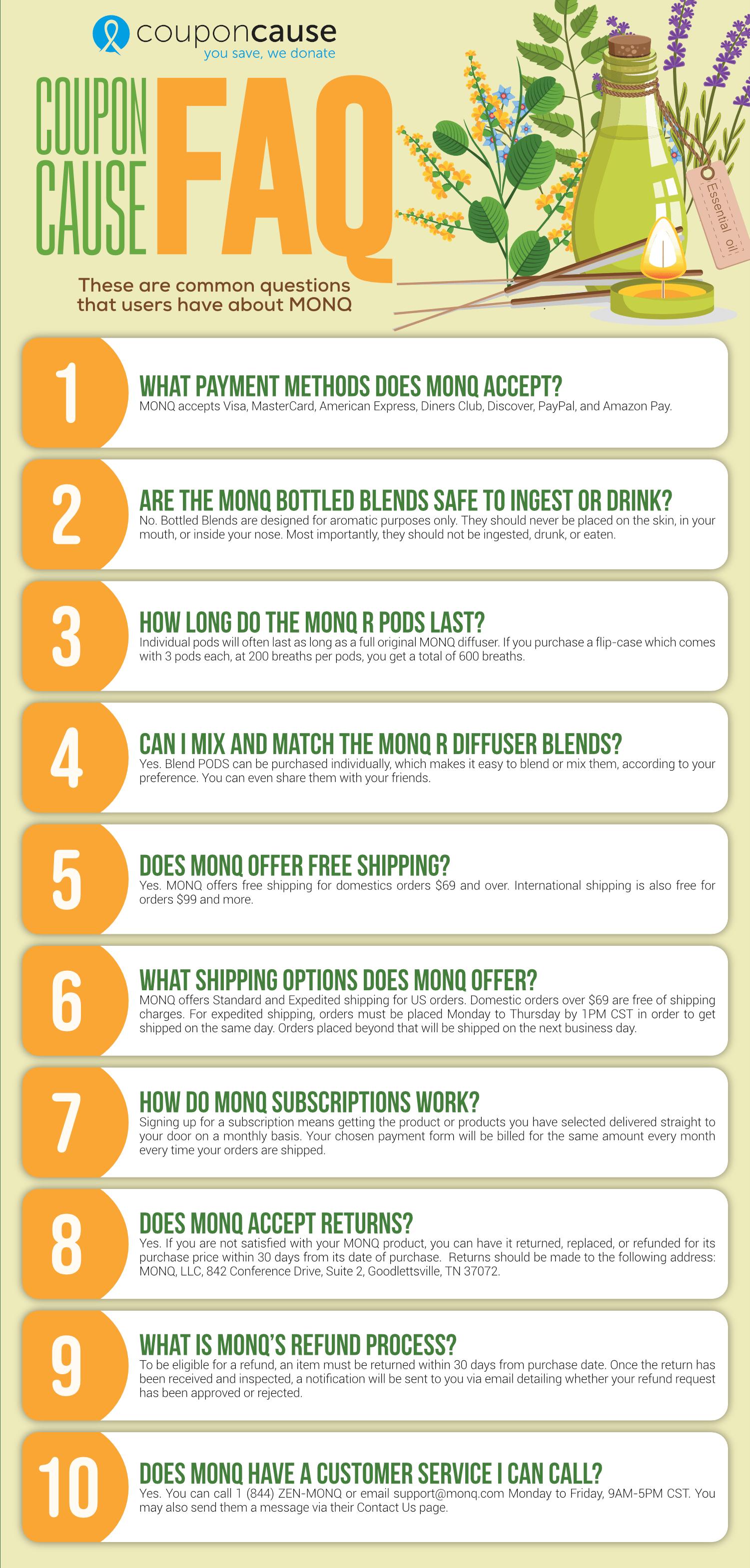 MONQ Infographic Order Coupon Cause FAQ (C.C. FAQ)