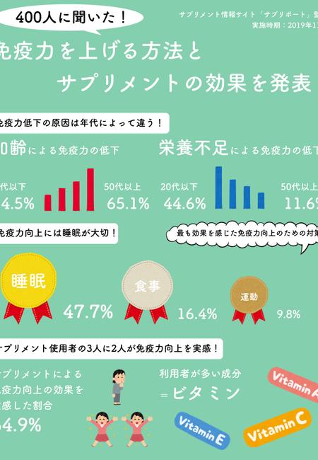 %e3%82%a2%e3%83%b3%e3%82%b1%e3%83%bc%e3%83%88%e3%82%a4%e3%83%b3%e3%83%95%e3%82%a9%e3%82%af%e3%82%99%e3%83%a9%e3%83%95%e3%82%a3%e3%83%83%e3%82%af.002