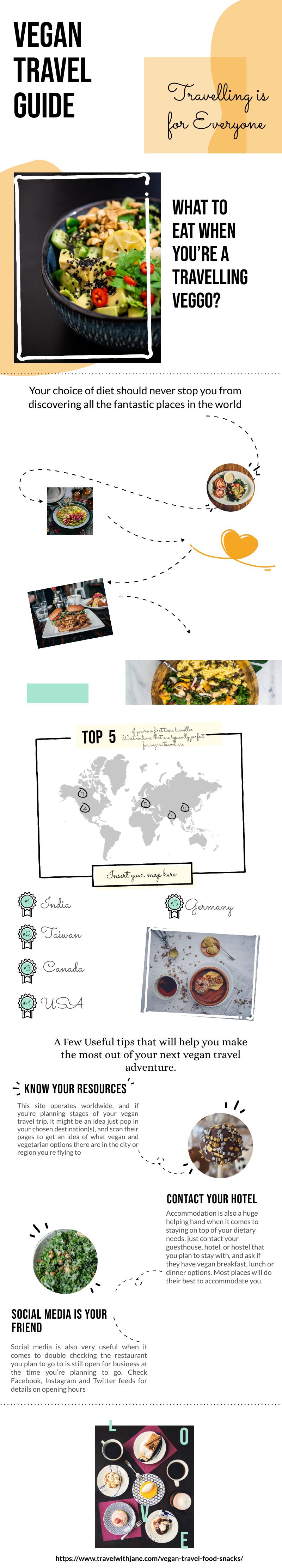 Best Vegan Travel Snacks