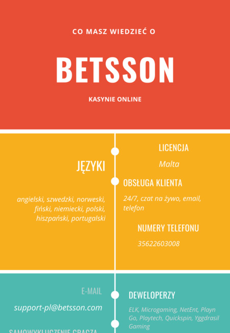 Betsson png