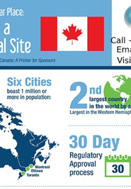 Infographic canada 0