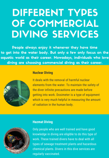 Different types of commercial diving services (3)