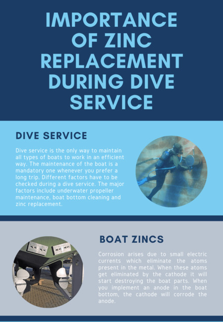 Importance of zinc replacement during dive service (1)