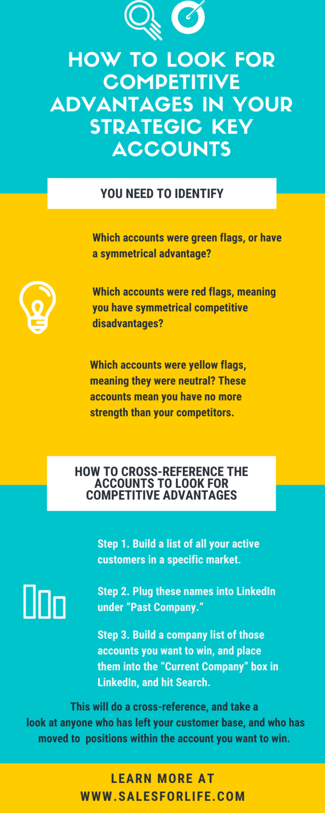 How to look for competitive advantages