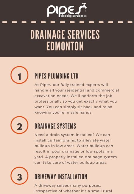 Drainage services edmonton