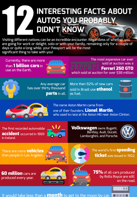 12 interesting facts about autos you probably didn%e2%80%99t know