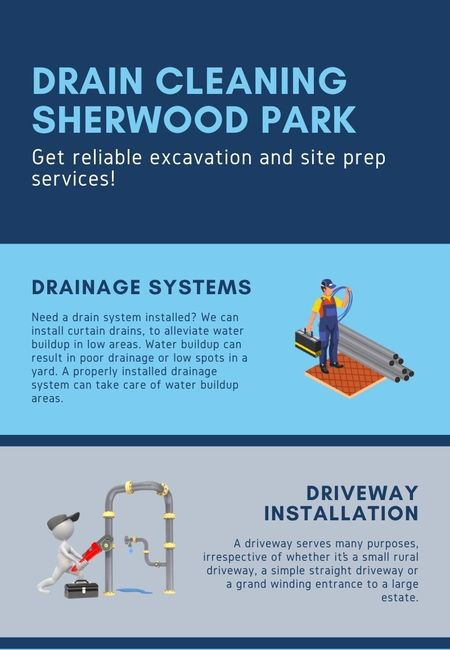 Drain cleaning sherwood park