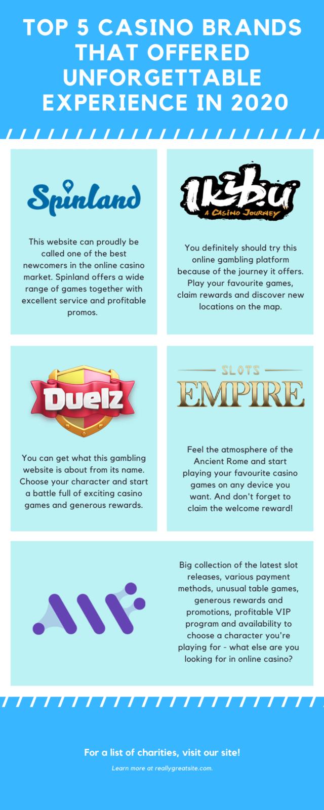 New casino brands