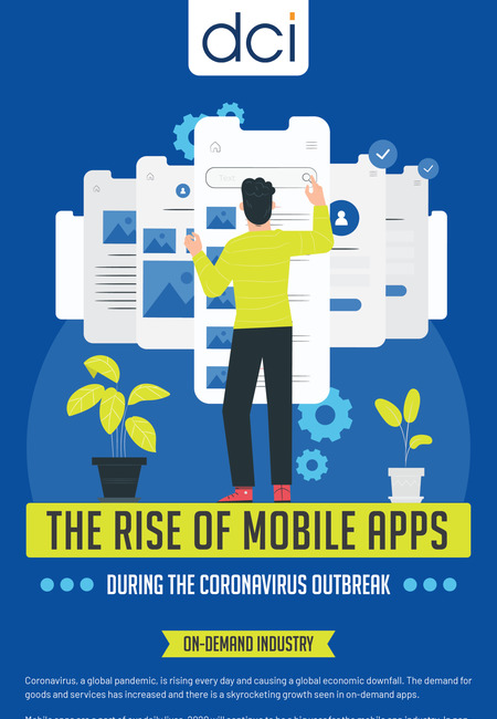 Mobile apps during covid 50