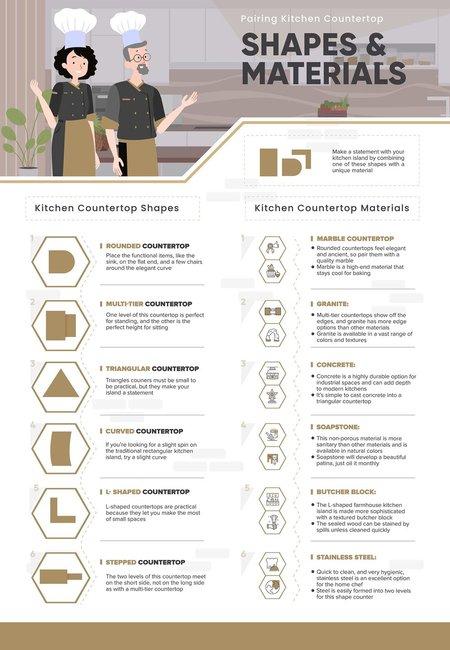 Countertop infographic