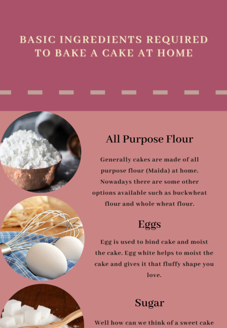Basic ingrediants required to bake a cake at home