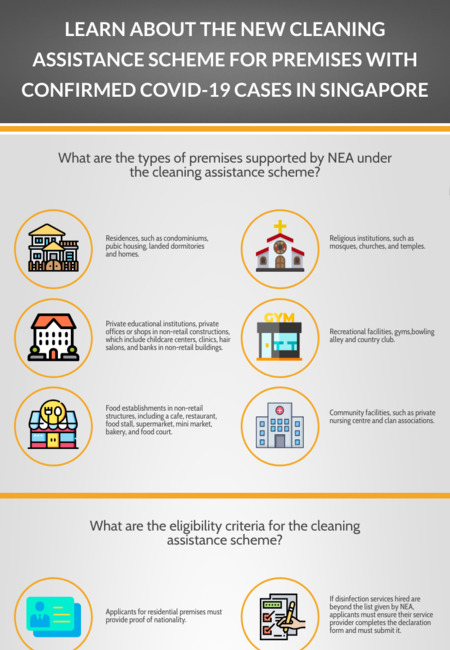 Learn about the new cleaning assistance scheme for premises with confirmed covid 19 cases in singapore