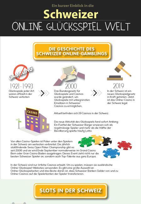Schweizer online gluecksspiel welt
